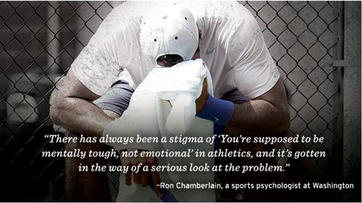 Athlete Mental Health Stigma